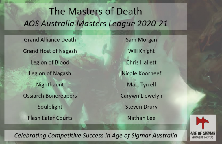 Masters of Death 2021