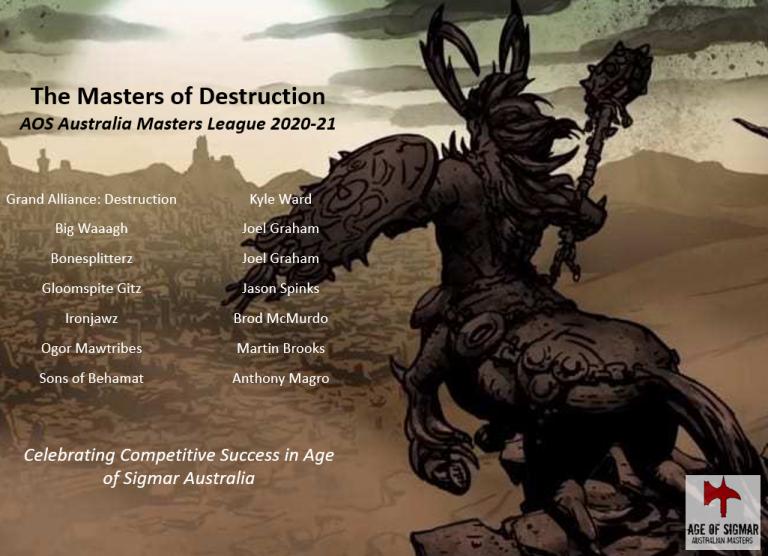 Masters of Destruction 2021